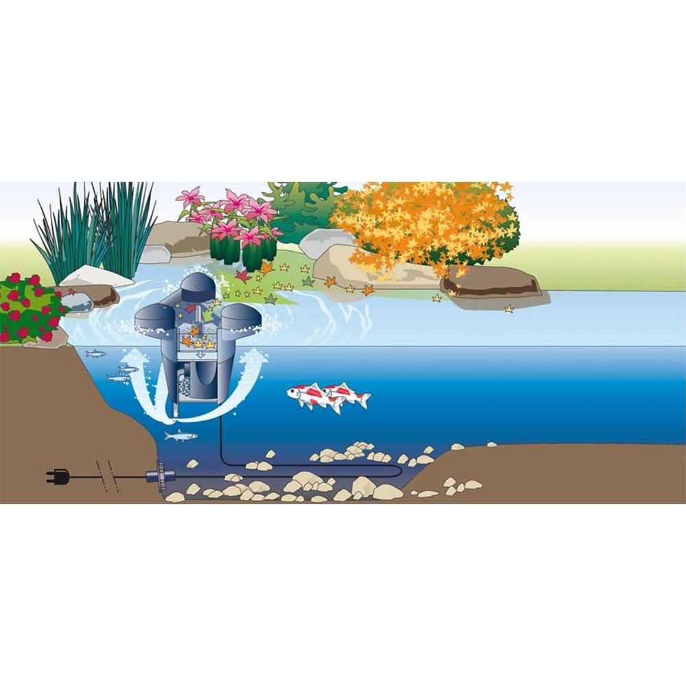 Oase swimskim 25 pond skimmer oase from pond planet ltd uk for Koi pond skimmer